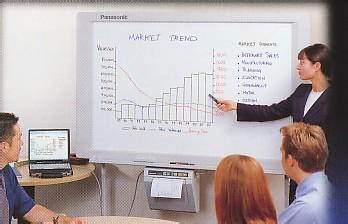 教师正在利用电子白板教学