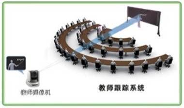图像识别跟踪系统效果图